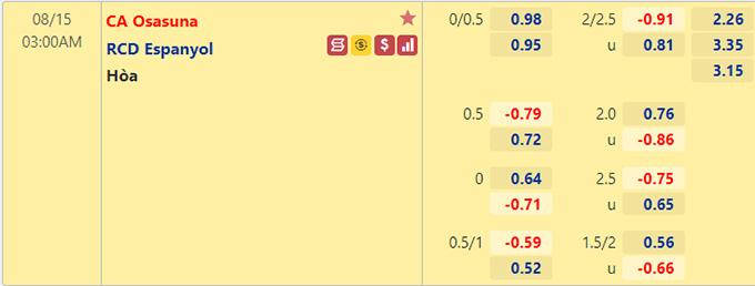 Tỷ lệ kèo bóng đá giữa Osasuna vs Espanyol