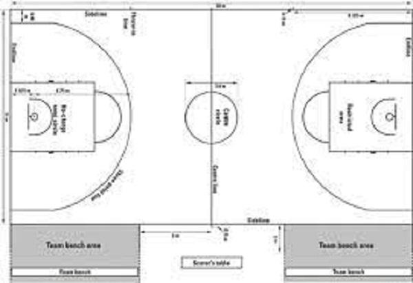Kích thước sân bóng rổ trẻ em